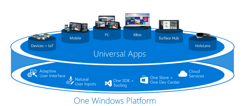 window 10 mobile apps