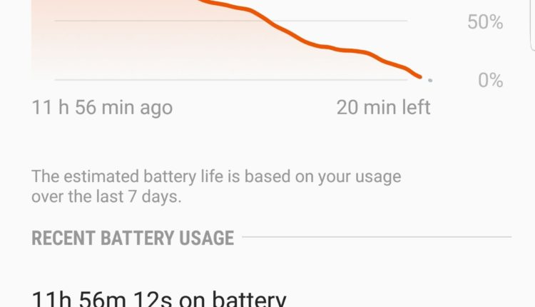 Galaxy S9+ Battery Life