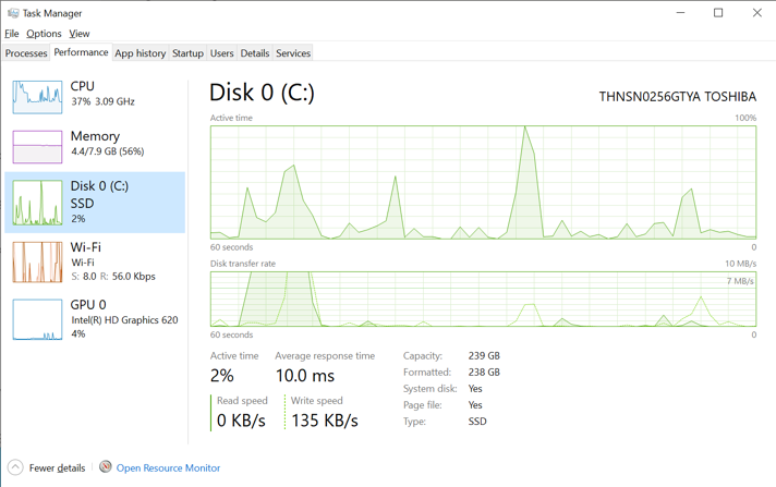 Task Manager 20H1